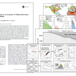 Unresolved Complexity in Assessments of Mineral Resource Depletion and Availability